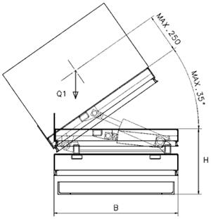 Modelos 1E -T