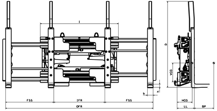 Models DS-DK (Sideshifting)