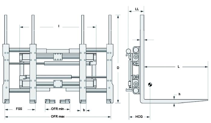 Models DS-FS (Sideshifting)
