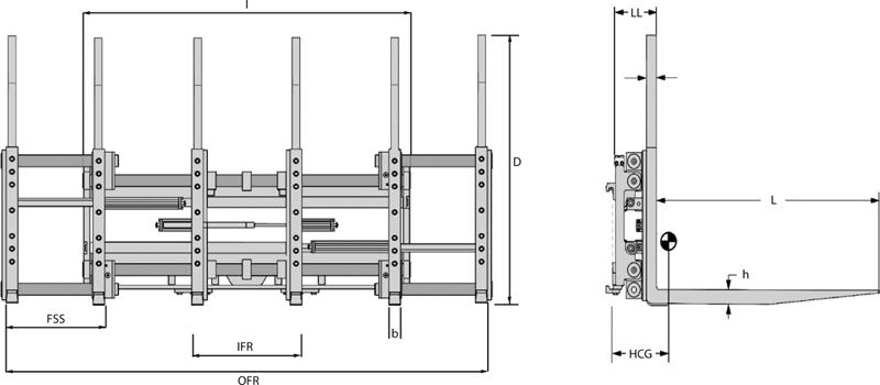 Models DS-FT (Sideshifting)