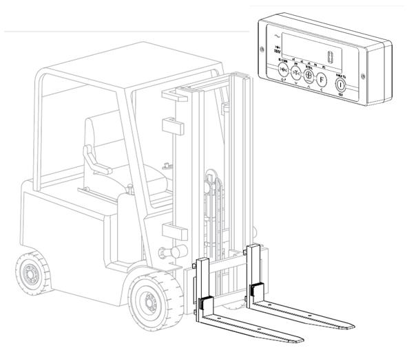 iForks-32 Forklift Truck Scales
